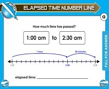 SMART Board Lessons - Elapsed Time
