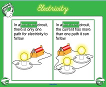 Current Electricity - Smartboard Lesson