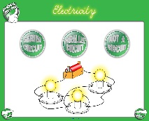 Current Electricity 2 - Smartboard Lesson