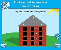 Addition/Subtraction Fact Families - Smartboard Lesson